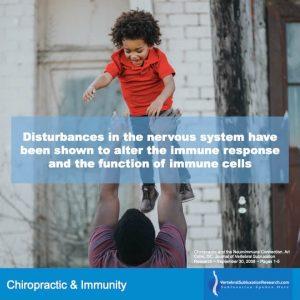Immune System Health Month